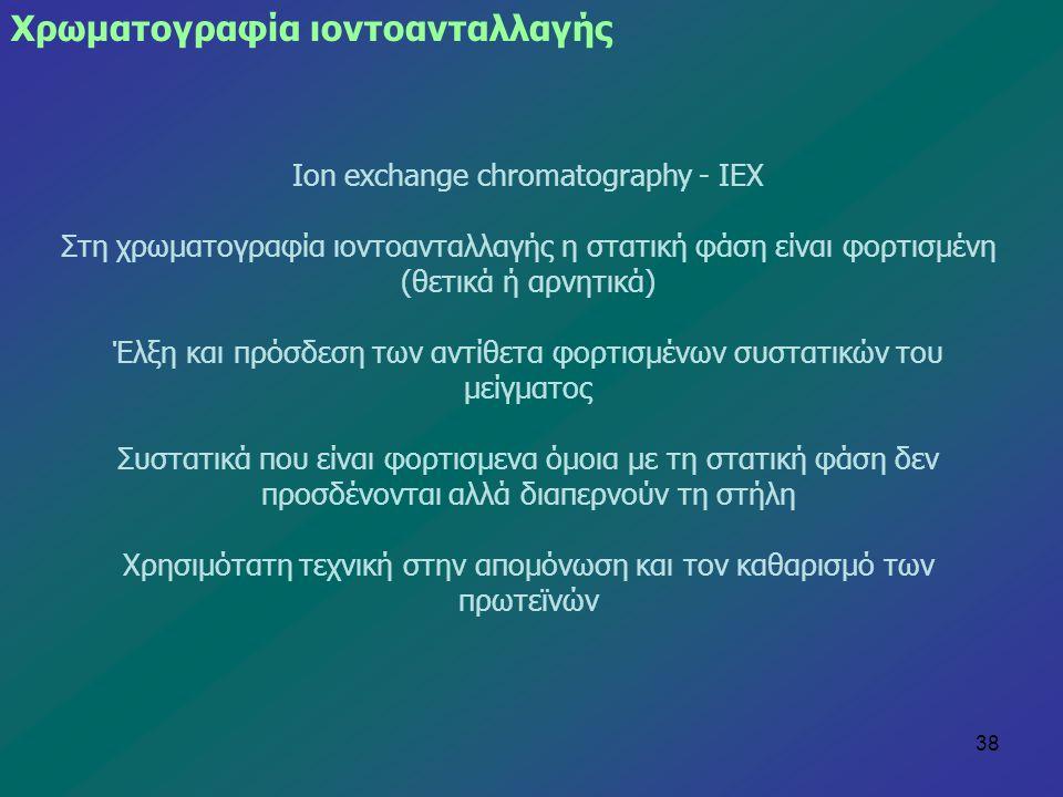 Χρωματογραφία ιοντοανταλλαγής