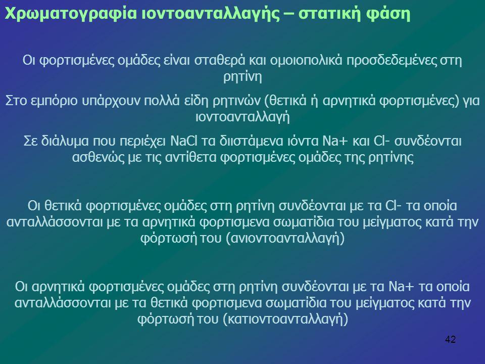 Χρωματογραφία ιοντοανταλλαγής – στατική φάση
