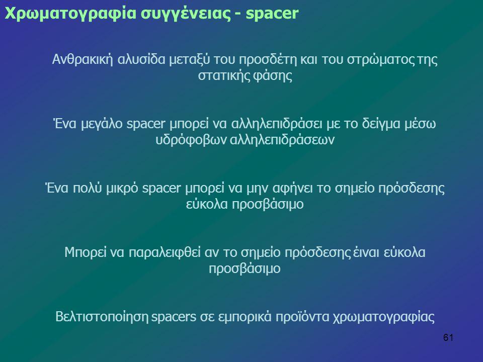 Χρωματογραφία συγγένειας - spacer