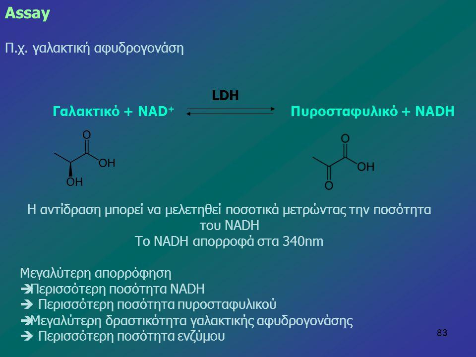 Assay Π.χ. γαλακτική αφυδρογονάση LDH