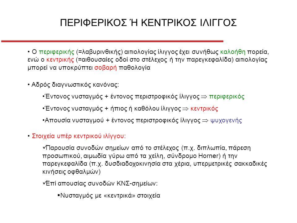 ΠΕΡΙΦΕΡΙΚΟΣ Ή ΚΕΝΤΡΙΚΟΣ ΙΛΙΓΓΟΣ