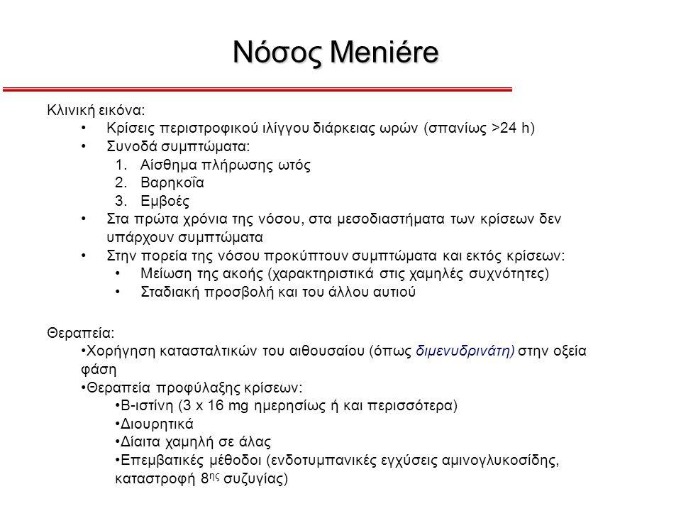 Νόσος Meniére Κλινική εικόνα: