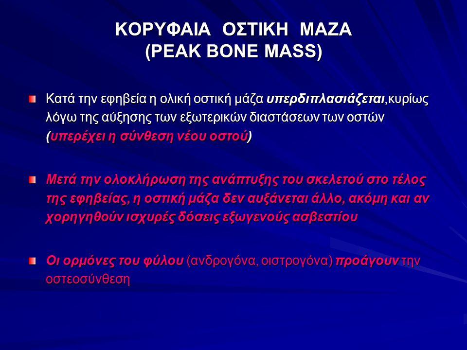 ΚΟΡΥΦΑΙΑ ΟΣΤΙΚΗ ΜΑΖΑ (PEAK BONE MASS)