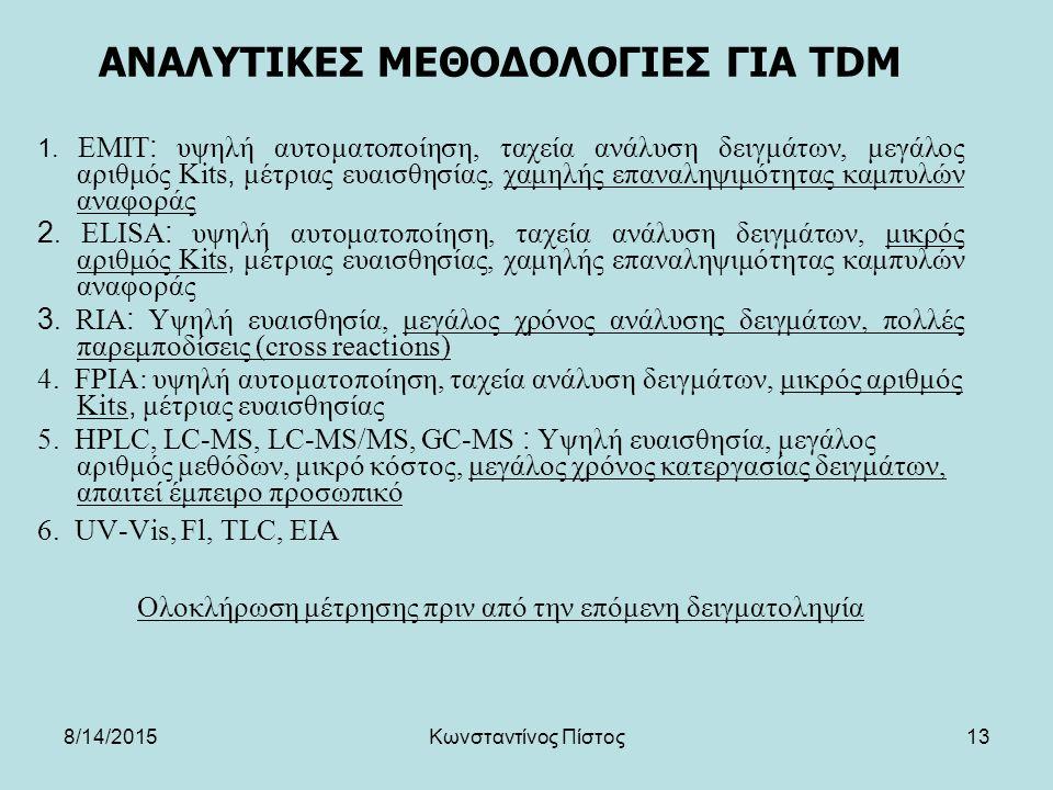 ΑΝΑΛΥΤΙΚΕΣ ΜΕΘΟΔΟΛΟΓΙΕΣ ΓΙΑ TDM