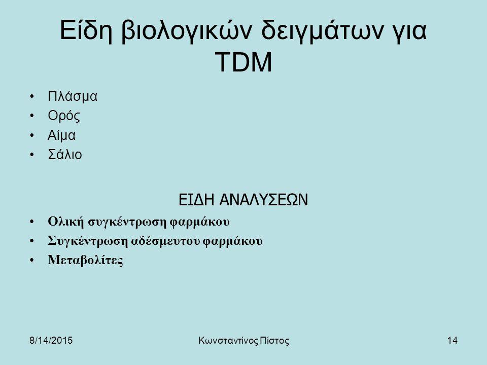 Είδη βιολογικών δειγμάτων για TDM