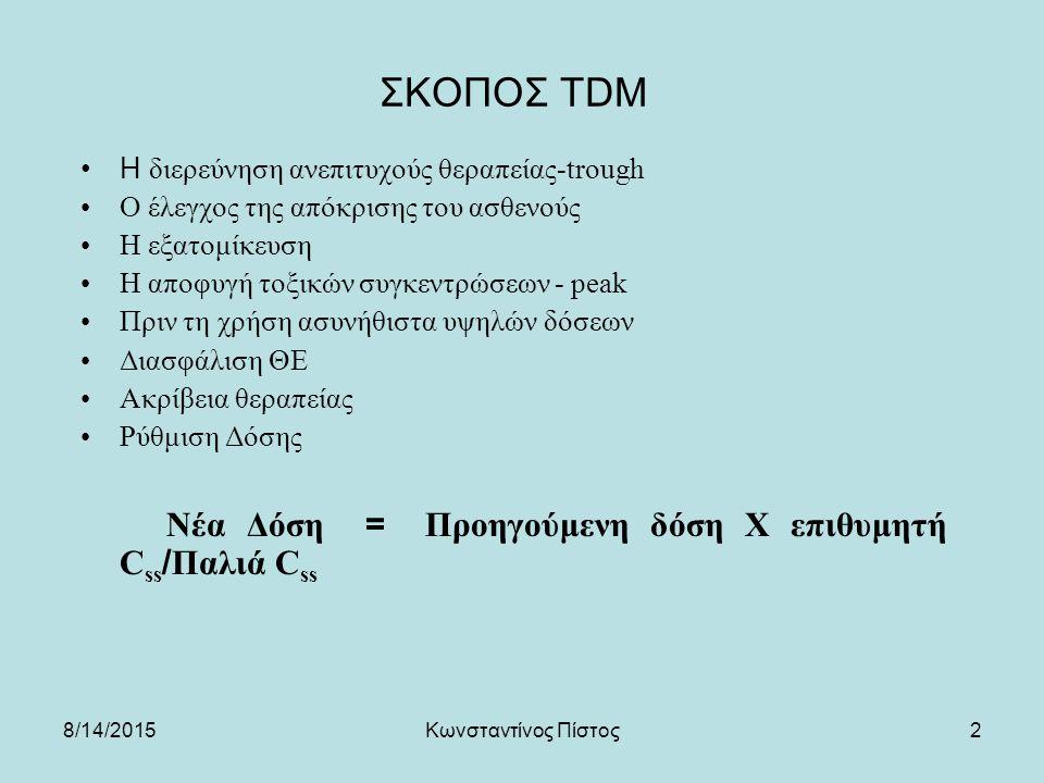 ΣΚΟΠΟΣ TDM Νέα Δόση = Προηγούμενη δόση X επιθυμητή Css/Παλιά Css