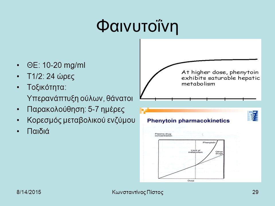 Φαινυτοΐνη ΘΕ: 10-20 mg/ml Τ1/2: 24 ώρες Τοξικότητα: