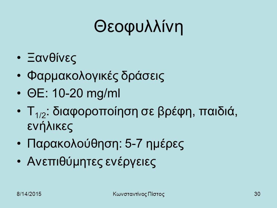 Θεοφυλλίνη Ξανθίνες Φαρμακολογικές δράσεις ΘΕ: 10-20 mg/ml