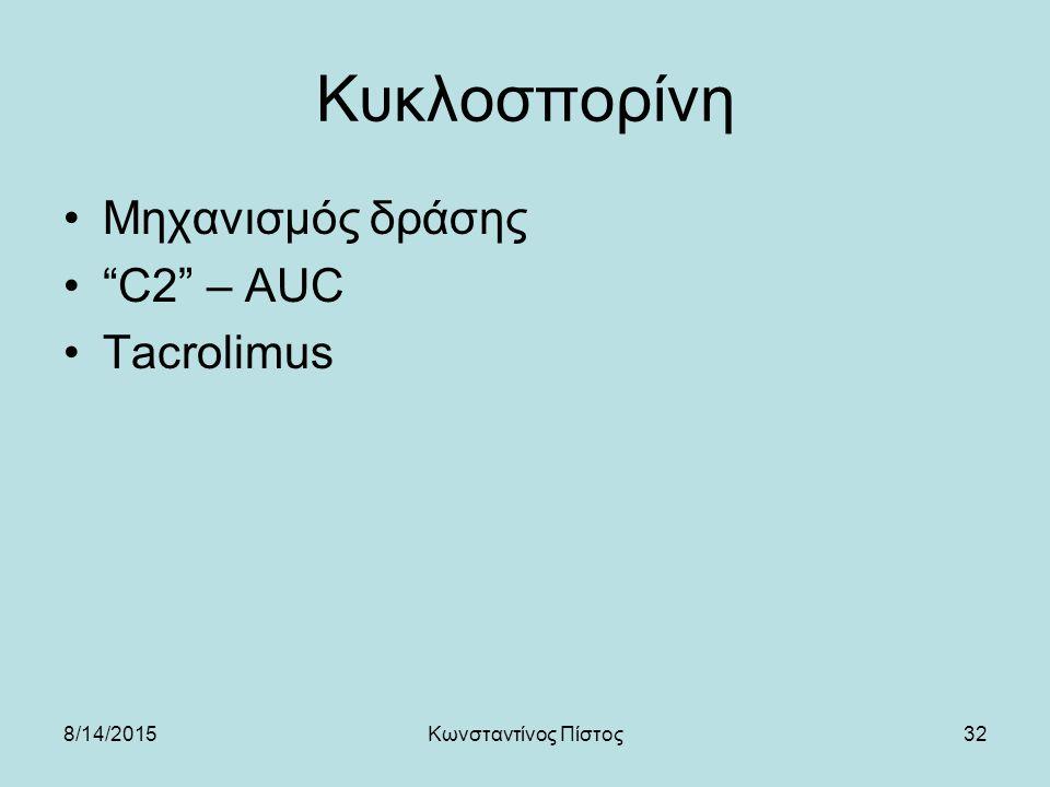 Κυκλοσπορίνη Μηχανισμός δράσης C2 – AUC Tacrolimus 4/20/2017