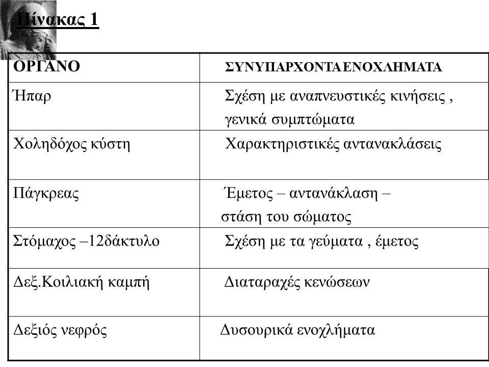 Πίνακας 1 ΟΡΓΑΝΟ ΣΥΝΥΠΑΡΧΟΝΤΑ ΕΝΟΧΛΗΜΑΤΑ Ήπαρ