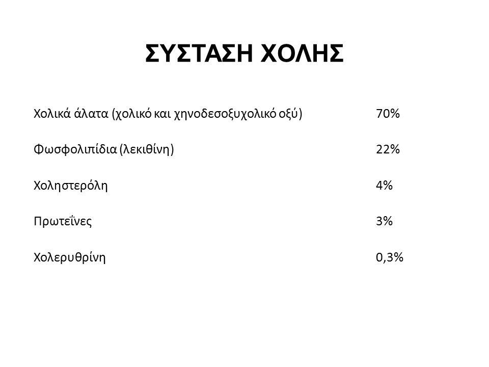 ΣΥΣΤΑΣΗ ΧΟΛΗΣ Χολικά άλατα (χολικό και χηνοδεσοξυχολικό οξύ) 70%