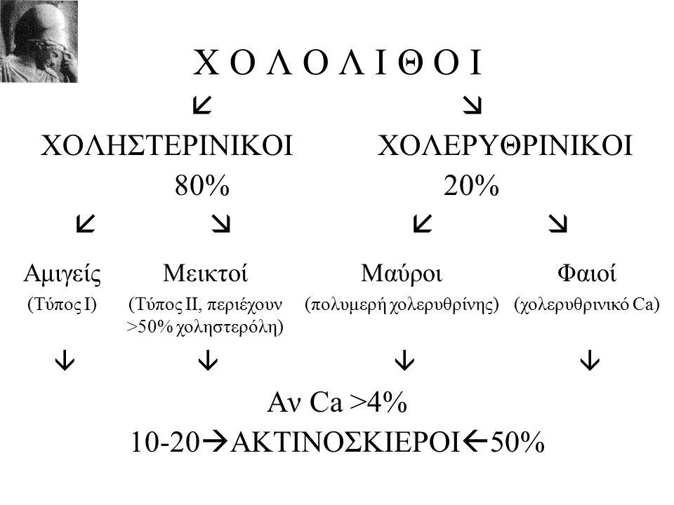 Χ Ο Λ Ο Λ Ι Θ Ο Ι   ΧΟΛΗΣΤΕΡΙΝΙΚΟΙ ΧΟΛΕΡΥΘΡΙΝΙΚΟΙ 80% 20%    