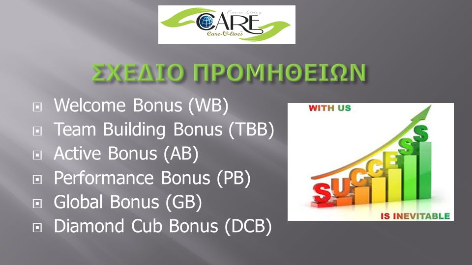 ΣΧΕΔΙΟ ΠΡΟΜΗΘΕΙΩΝ Welcome Bonus (WB) Team Building Bonus (TBB)