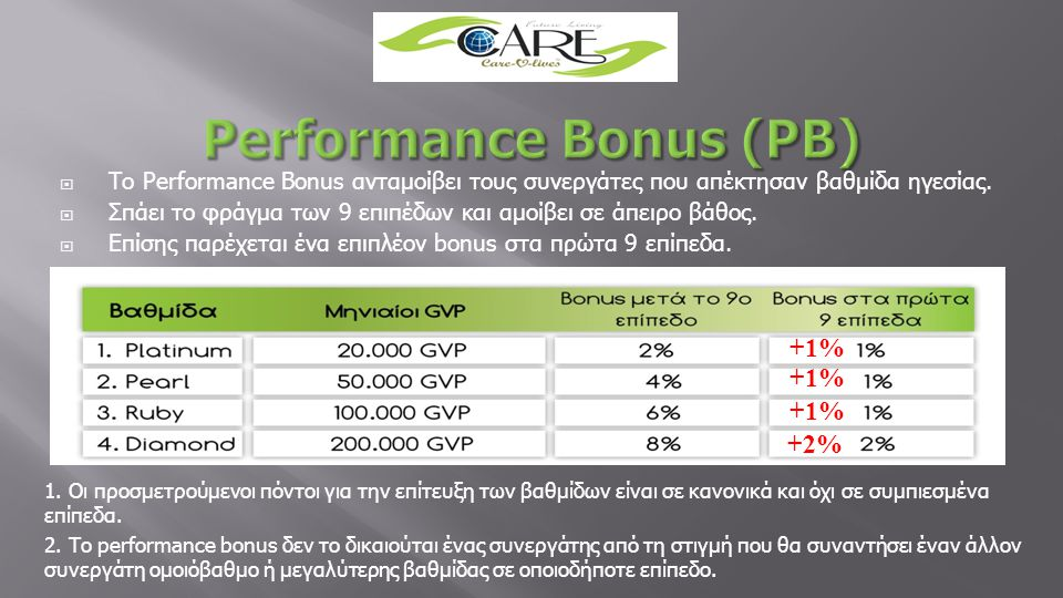 Performance Bonus (PB)
