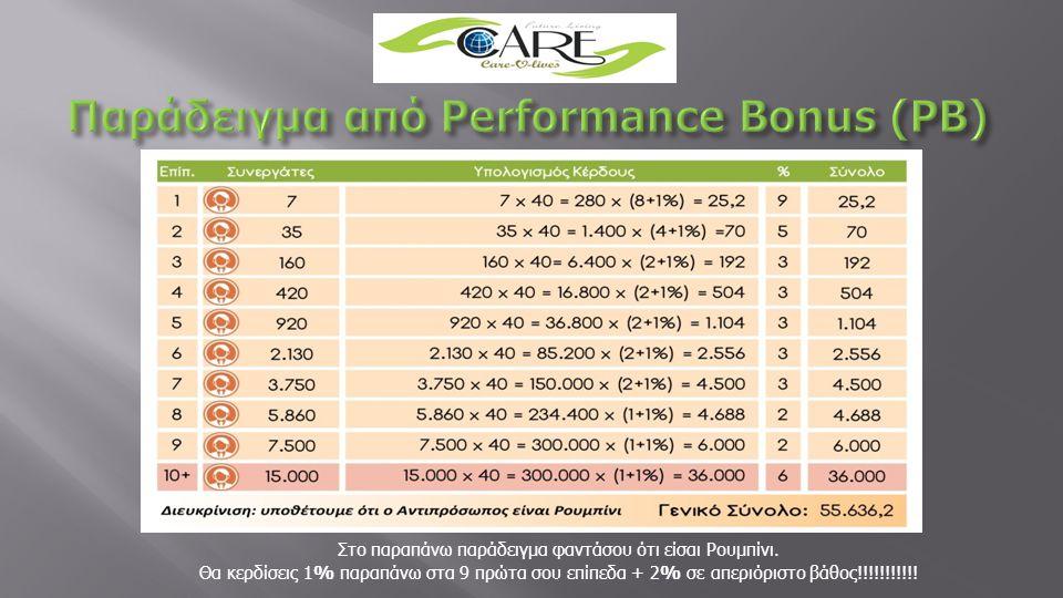 Παράδειγμα από Performance Bonus (PB)
