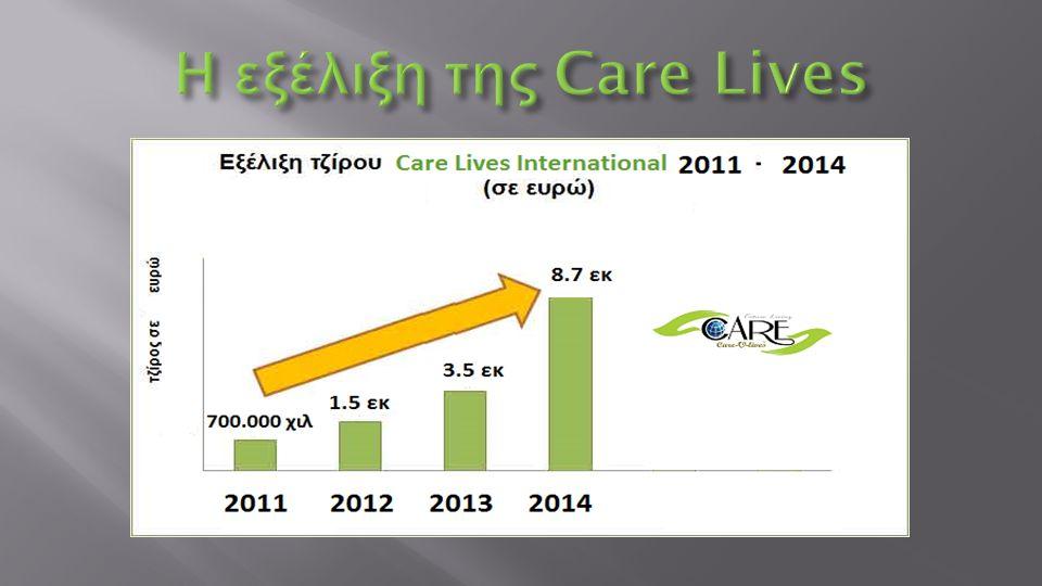 Η εξέλιξη της Care Lives