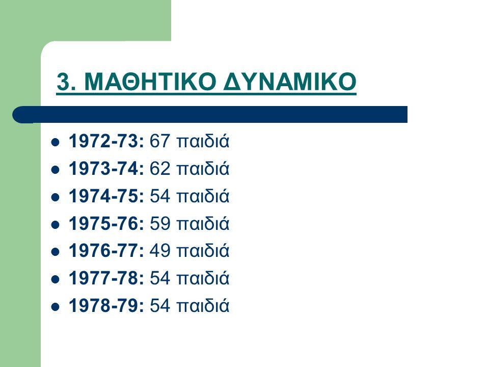 3. ΜΑΘΗΤΙΚΟ ΔΥΝΑΜΙΚΟ 1972-73: 67 παιδιά 1973-74: 62 παιδιά