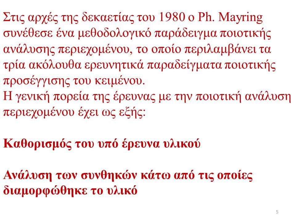 Στις αρχές της δεκαετίας του 1980 ο Ph