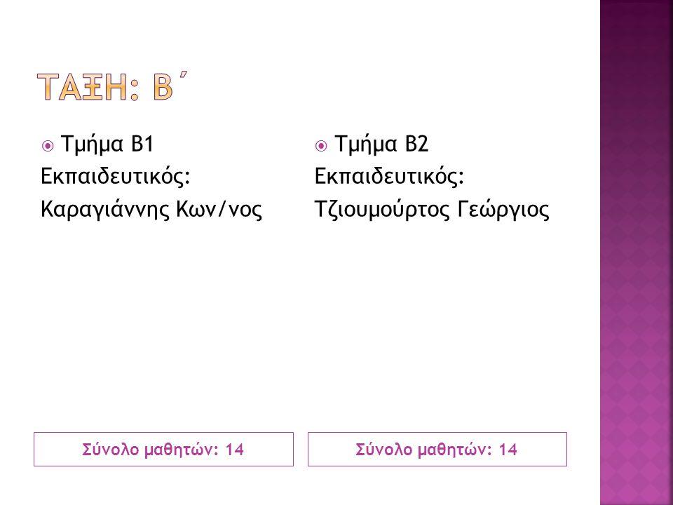 ΤΑΞΗ: Β΄ Τμήμα Β1 Εκπαιδευτικός: Καραγιάννης Κων/νος Τμήμα Β2