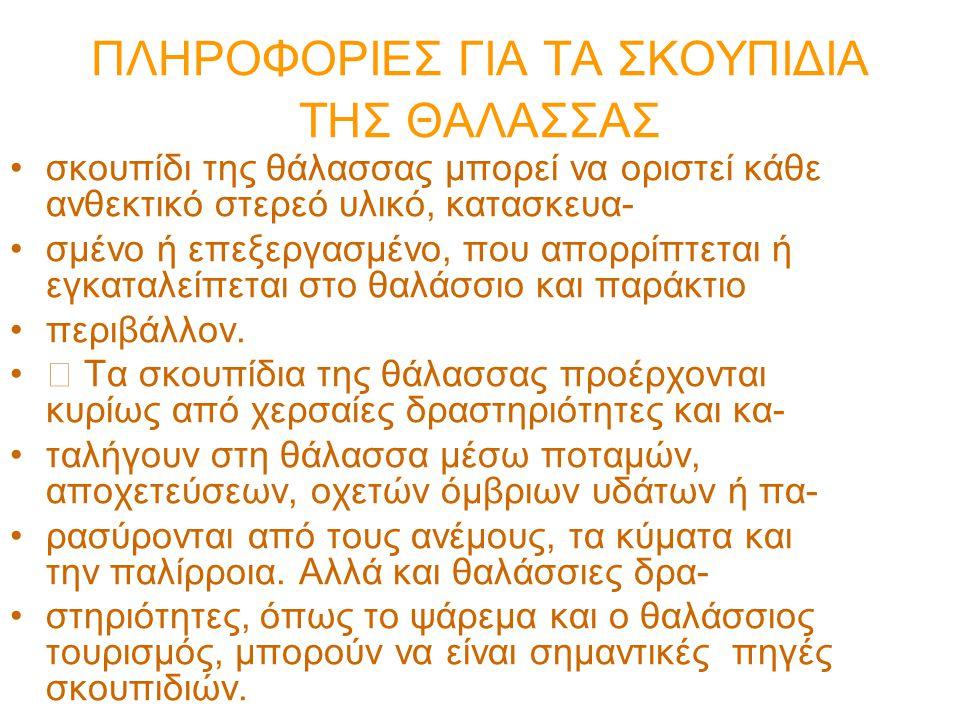 ΠΛΗΡΟΦΟΡΙΕΣ ΓΙΑ ΤΑ ΣΚΟΥΠΙΔΙΑ ΤΗΣ ΘΑΛΑΣΣΑΣ