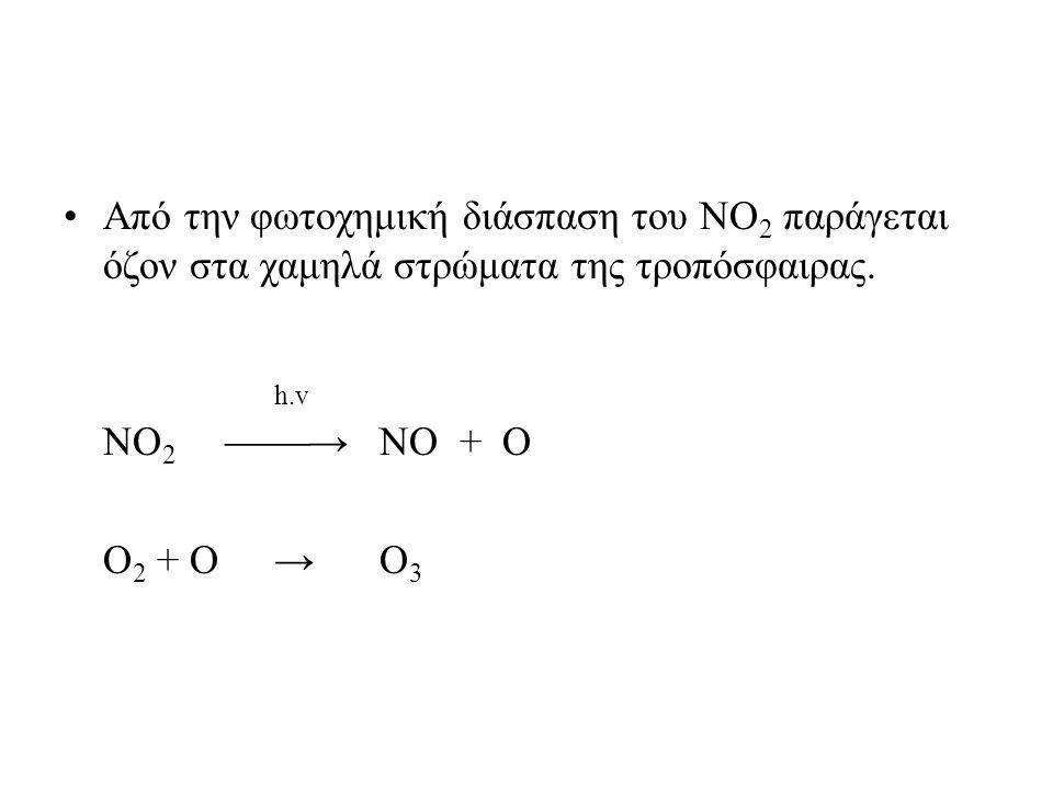 Από την φωτοχημική διάσπαση του ΝΟ2 παράγεται όζον στα χαμηλά στρώματα της τροπόσφαιρας.