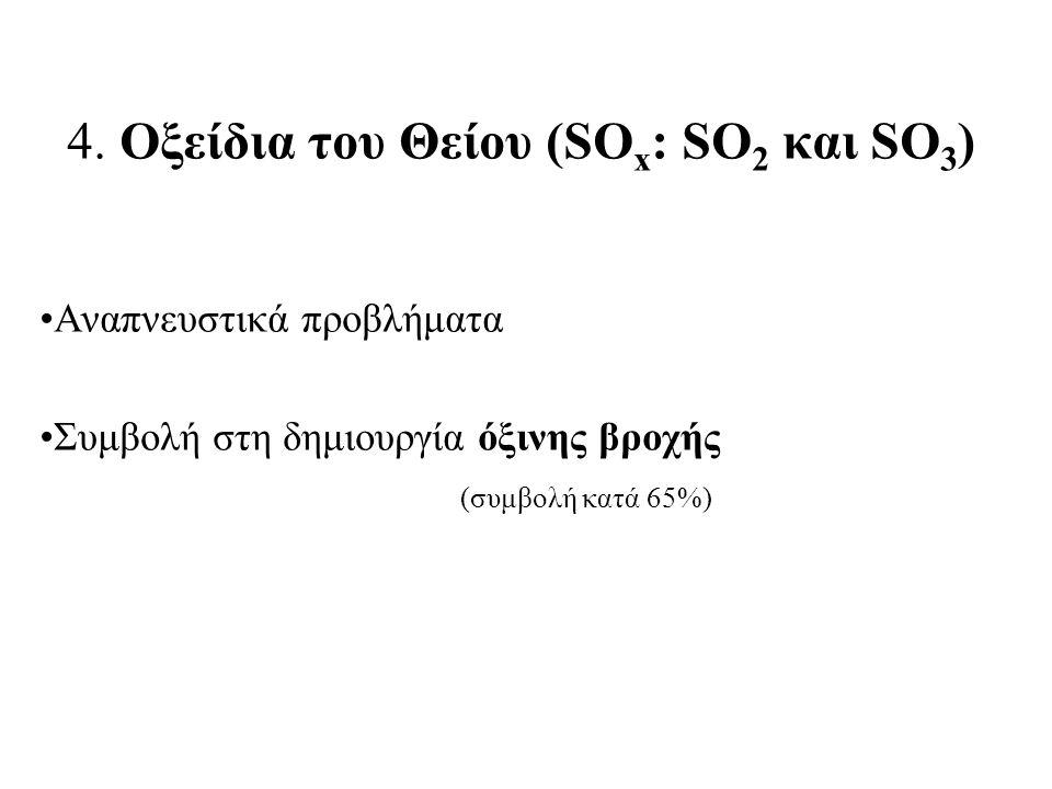 4. Οξείδια του Θείου (SΟx: SO2 και SΟ3)