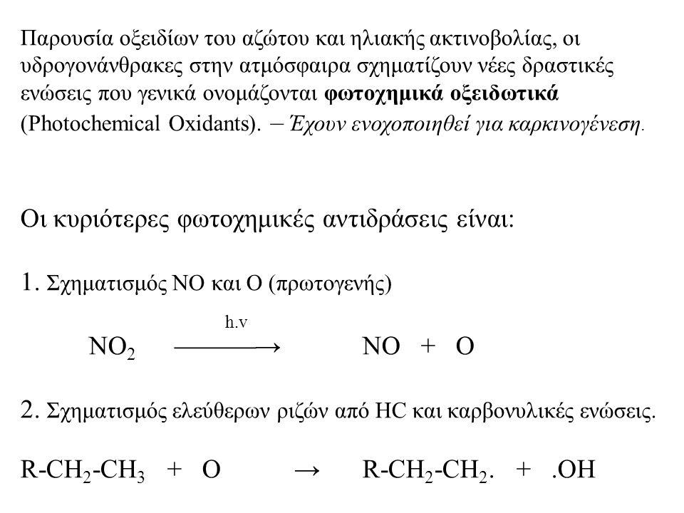 Οι κυριότερες φωτοχημικές αντιδράσεις είναι: