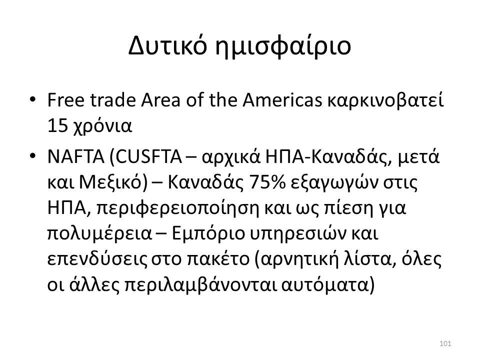 Δυτικό ημισφαίριο Free trade Area of the Americas καρκινοβατεί 15 χρόνια.