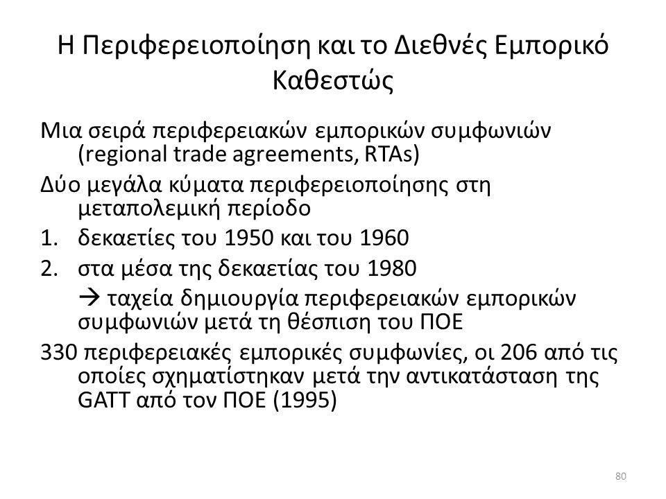 Η Περιφερειοποίηση και το Διεθνές Εμπορικό Καθεστώς