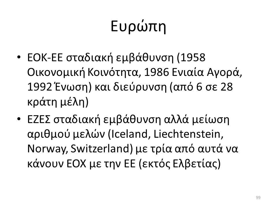 Ευρώπη ΕΟΚ-ΕΕ σταδιακή εμβάθυνση (1958 Οικονομική Κοινότητα, 1986 Ενιαία Αγορά, 1992 Ένωση) και διεύρυνση (από 6 σε 28 κράτη μέλη)