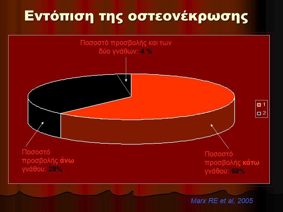 Ποσοστό προσβολής και των δύο γνάθων: 4 %