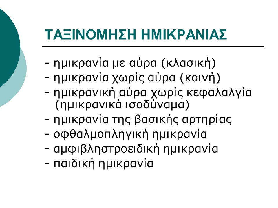 ΤΑΞΙΝΟΜΗΣΗ ΗΜΙΚΡΑΝΙΑΣ