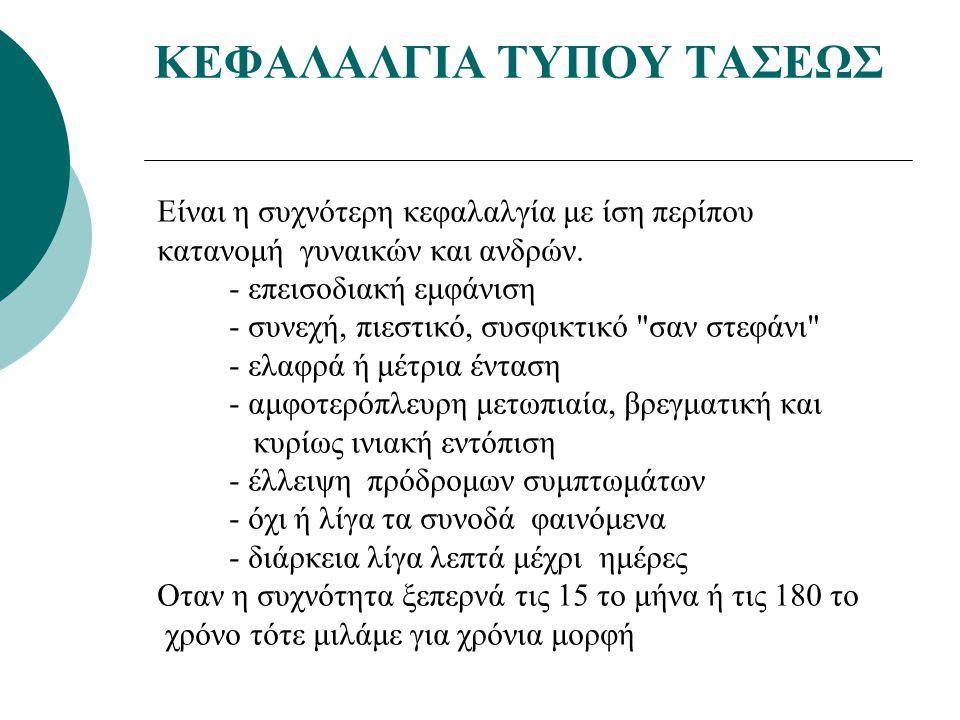 ΚΕΦΑΛΑΛΓΙΑ ΤΥΠΟΥ ΤΑΣΕΩΣ