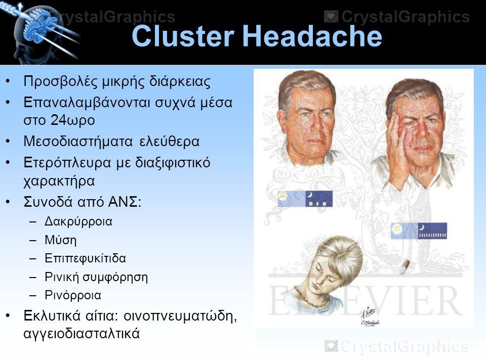 Cluster Headache Προσβολές μικρής διάρκειας
