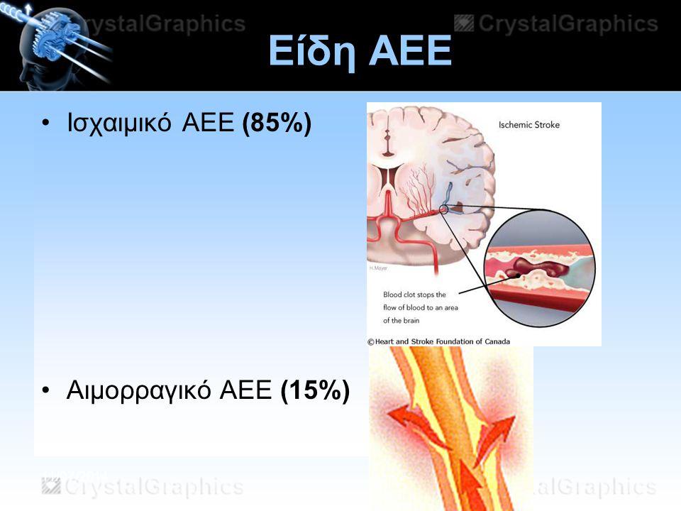 Είδη ΑΕΕ Ισχαιμικό ΑΕΕ (85%) Αιμορραγικό ΑΕΕ (15%) 11/07/2014