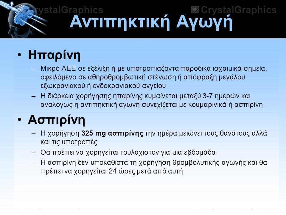 Αντιπηκτική Αγωγή Ηπαρίνη Ασπιρίνη