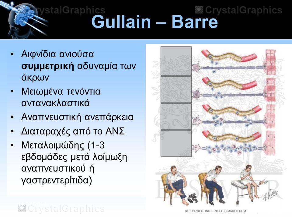 Gullain – Barre Αιφνίδια ανιούσα συμμετρική αδυναμία των άκρων