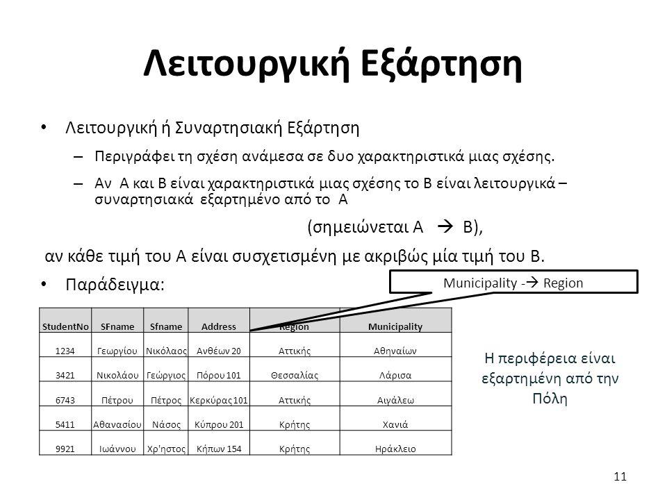Λειτουργική Εξάρτηση Λειτουργική ή Συναρτησιακή Εξάρτηση