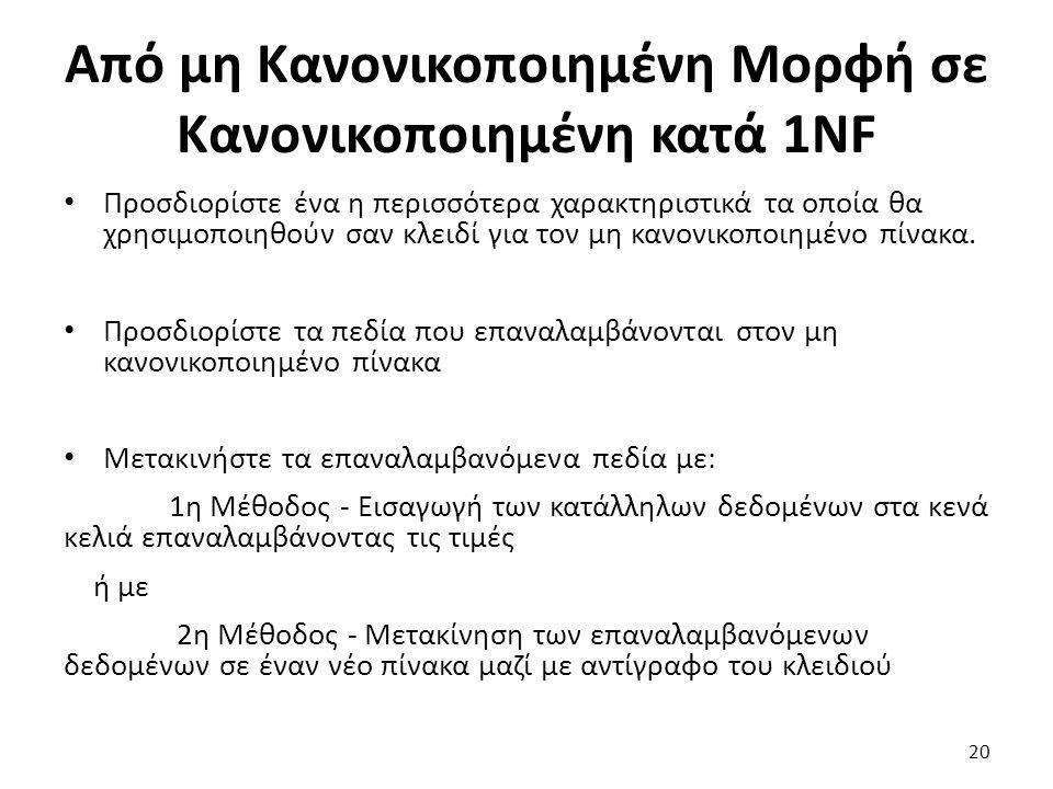 Από μη Κανονικοποιημένη Μορφή σε Κανονικοποιημένη κατά 1NF