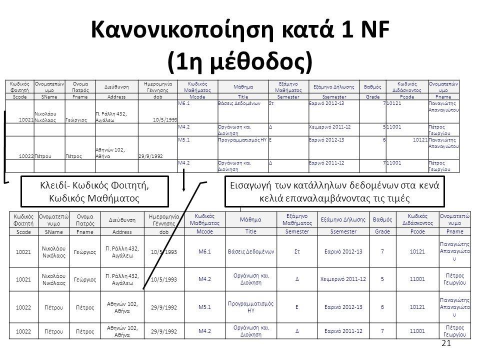 Κανονικοποίηση κατά 1 ΝF (1η μέθοδος)