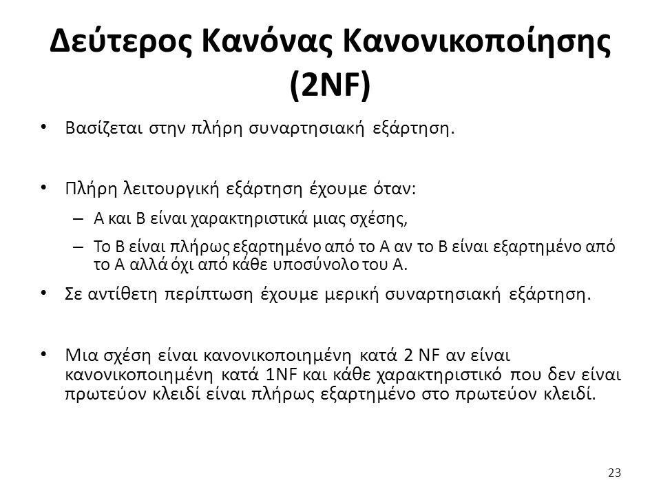 Δεύτερος Κανόνας Κανονικοποίησης (2NF)