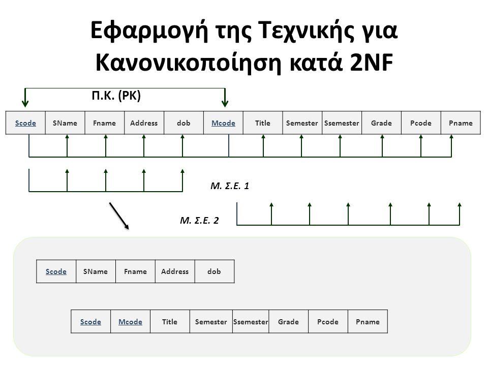 Εφαρμογή της Τεχνικής για Κανονικοποίηση κατά 2NF