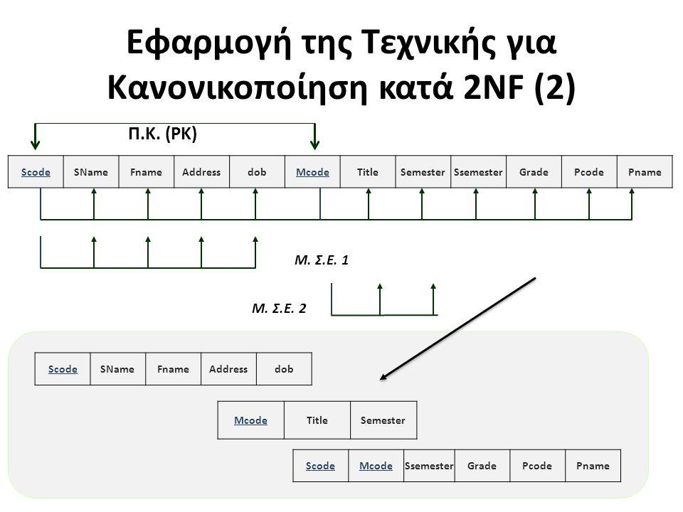 Εφαρμογή της Τεχνικής για Κανονικοποίηση κατά 2NF (2)