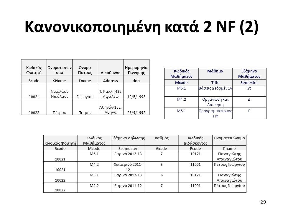Κανονικοποιημένη κατά 2 NF (2)