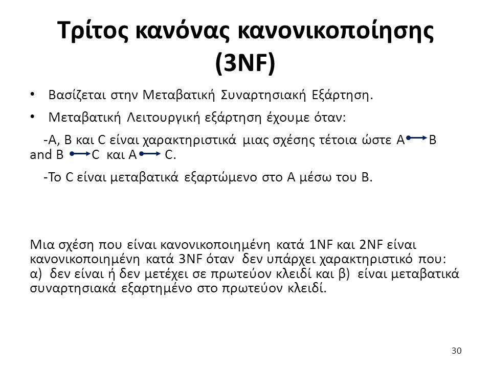 Τρίτος κανόνας κανονικοποίησης (3NF)