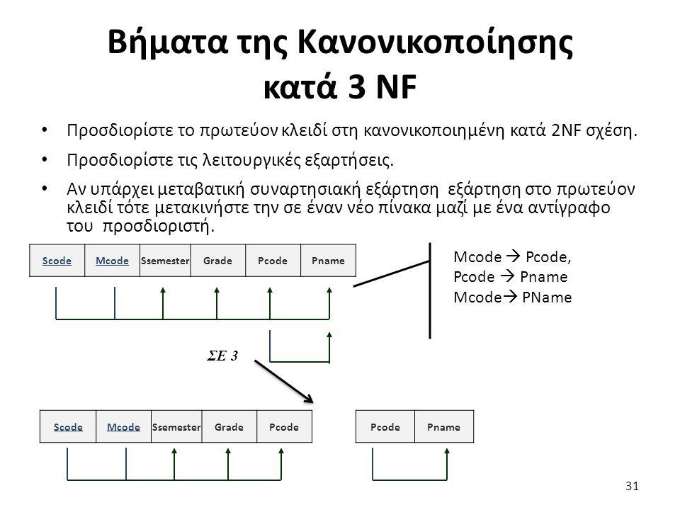 Βήματα της Κανονικοποίησης κατά 3 NF
