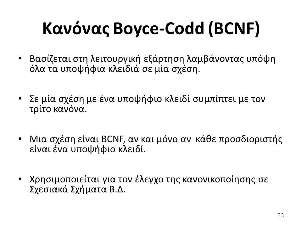 Κανόνας Boyce-Codd (BCNF)