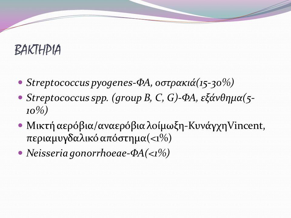 ΒΑΚΤΗΡΙΑ Streptococcus pyogenes-ΦΑ, οστρακιά(15-30%)