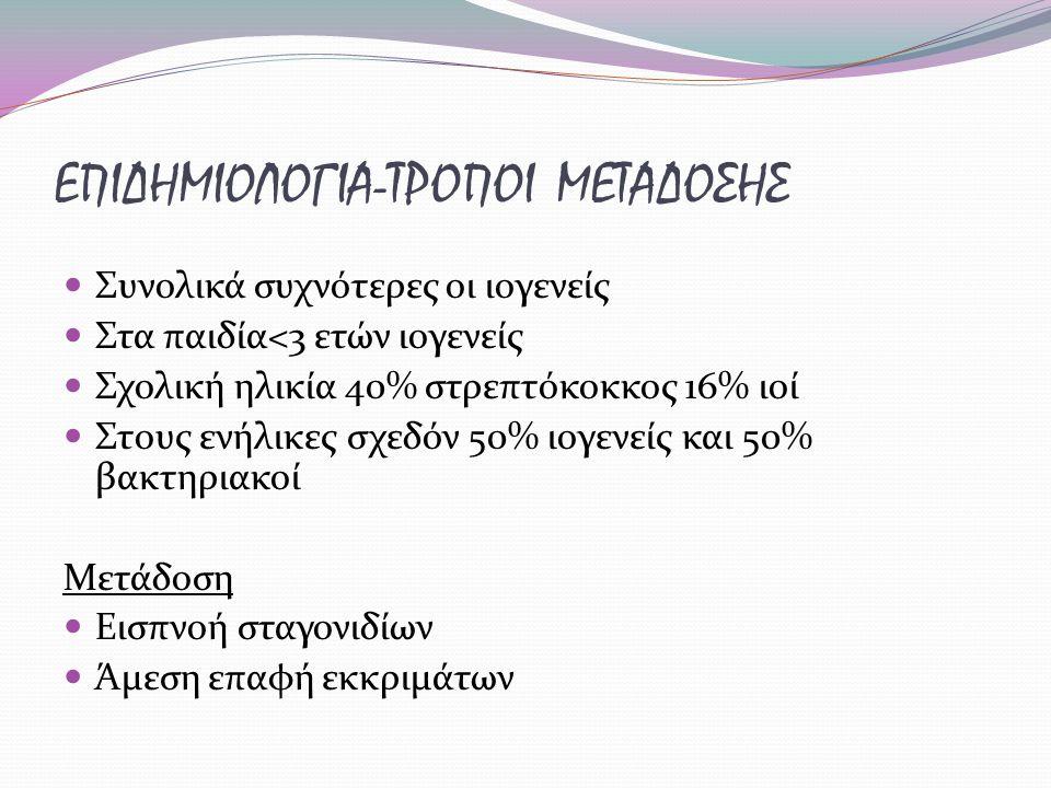 ΕΠΙΔΗΜΙΟΛΟΓΙΑ-ΤΡΟΠΟΙ ΜΕΤΑΔΟΣΗΣ