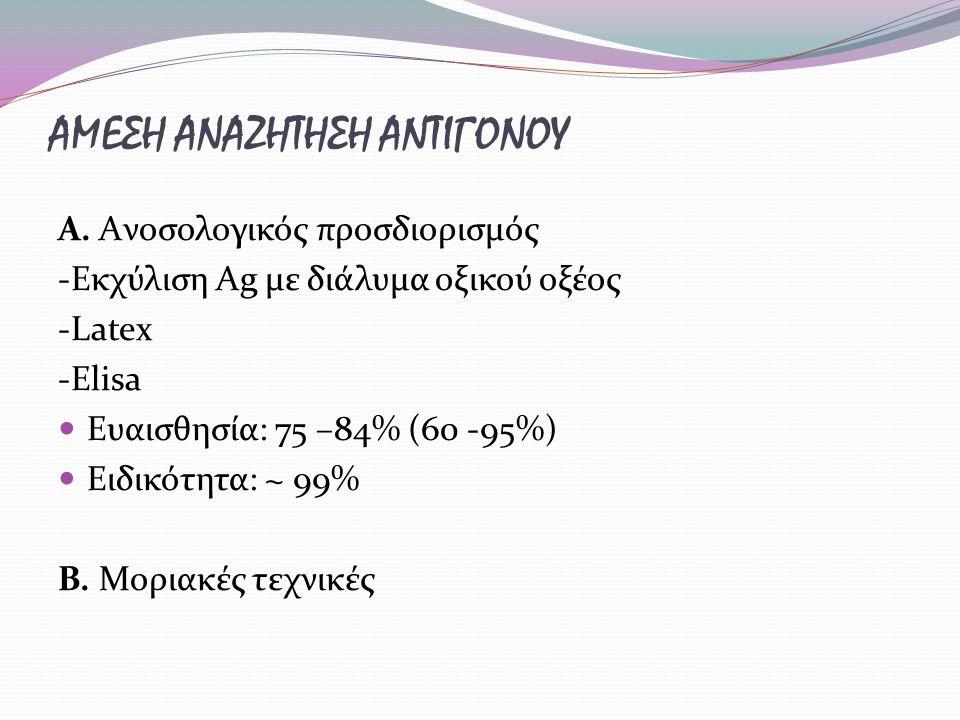 ΑΜΕΣΗ ΑΝΑΖΗΤΗΣΗ ΑΝΤΙΓΟΝΟΥ